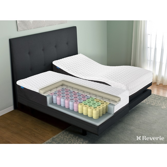 Reverie Reverie 7s Sleep System Reverie Adjustable Beds