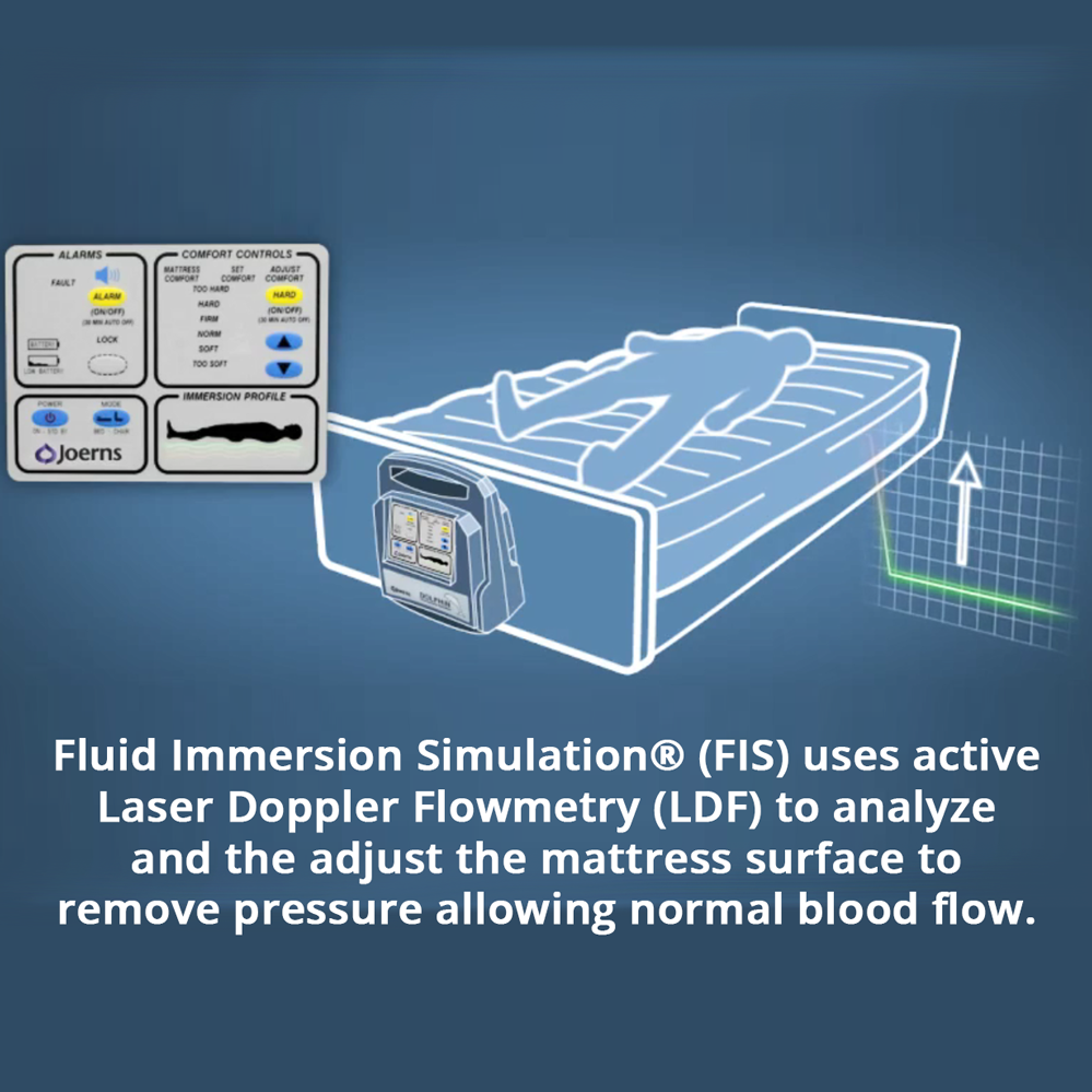 Dolphin Fluid Immersion Simulation Mattress System Bariatric Mattresses