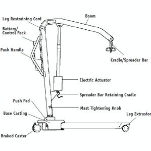 hydraulic pool chair lifts car electrical wiring diagrams