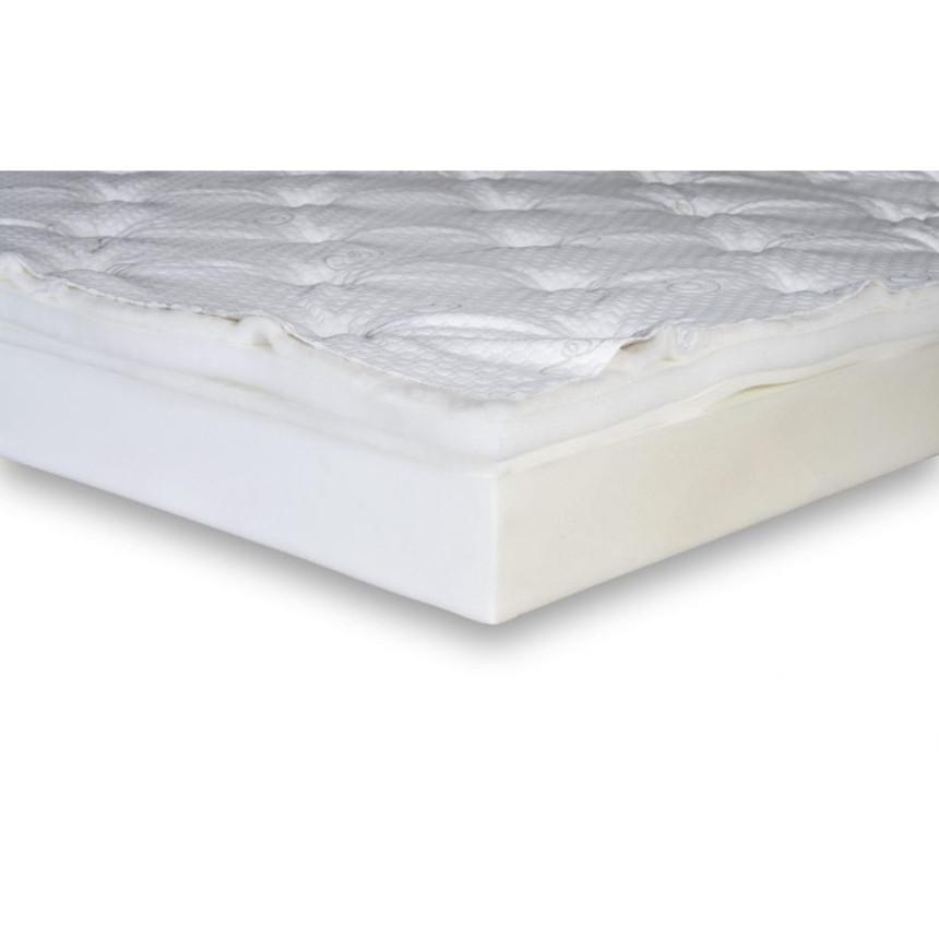 Flexabed Low Profile Mattress Adjustable Bed Mattresses Flexabed