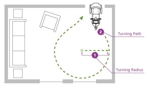 Heavy Duty Truck Suspension Diagrams Com